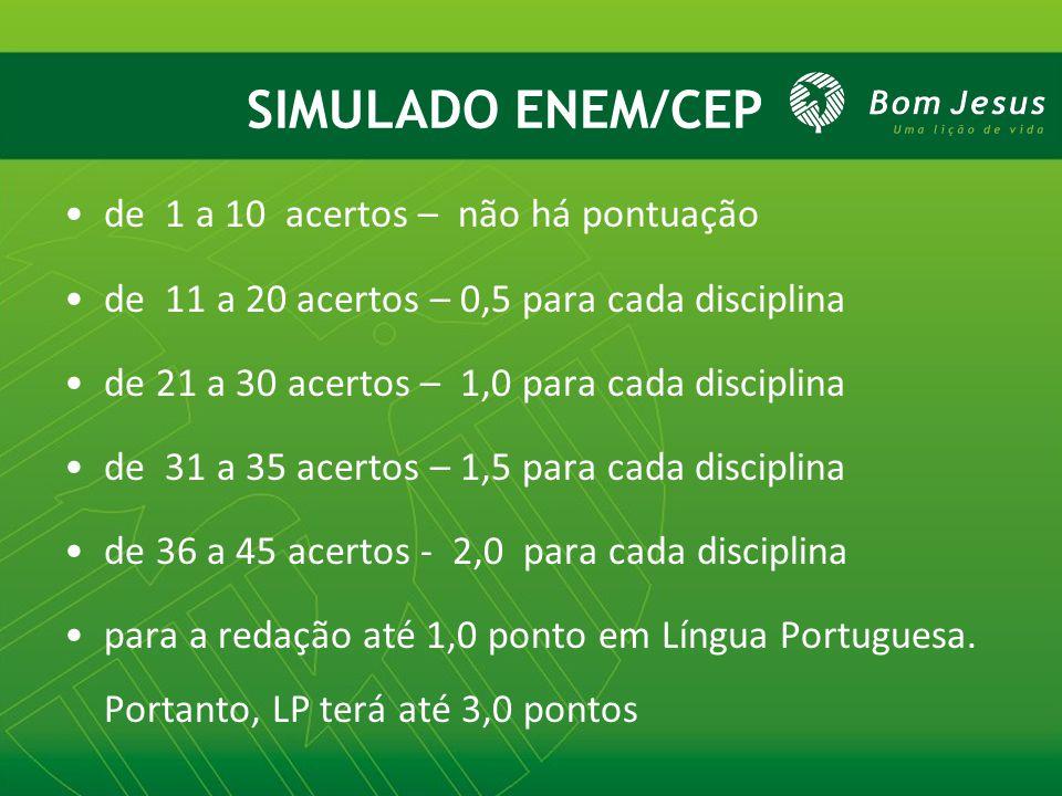 SIMULADO ENEM/CEP de 1 a 10 acertos – não há pontuação