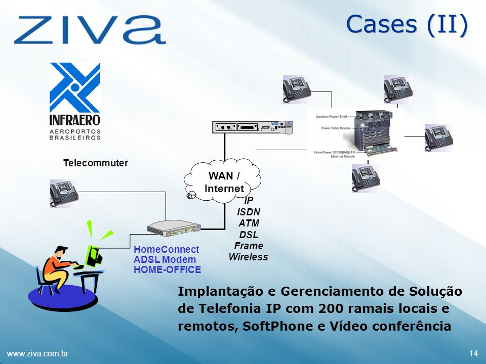 Cases (II) Implantação e Gerenciamento de Solução