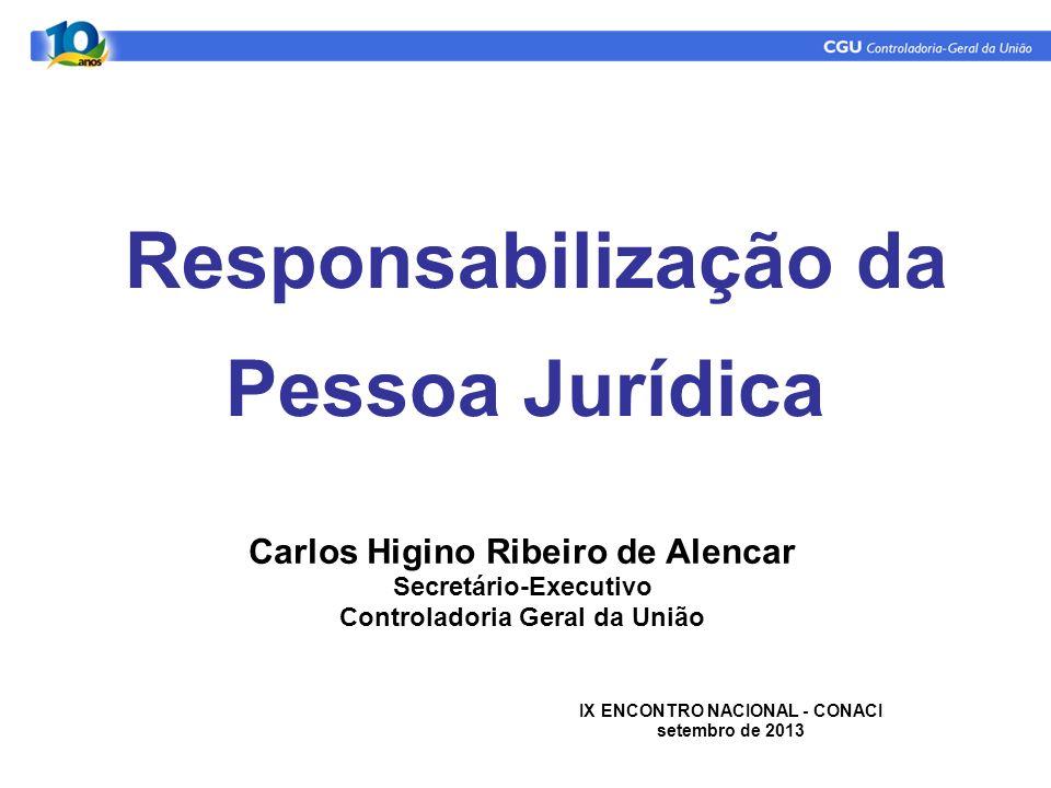Responsabilização da Pessoa Jurídica