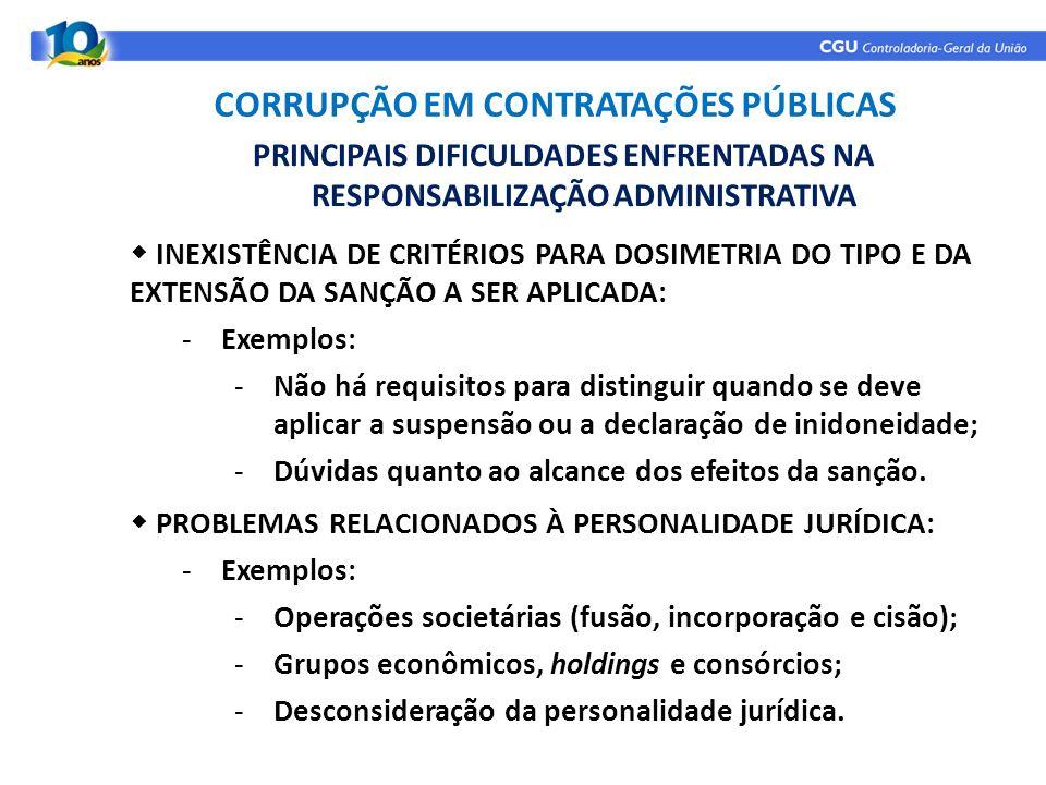 CORRUPÇÃO EM CONTRATAÇÕES PÚBLICAS