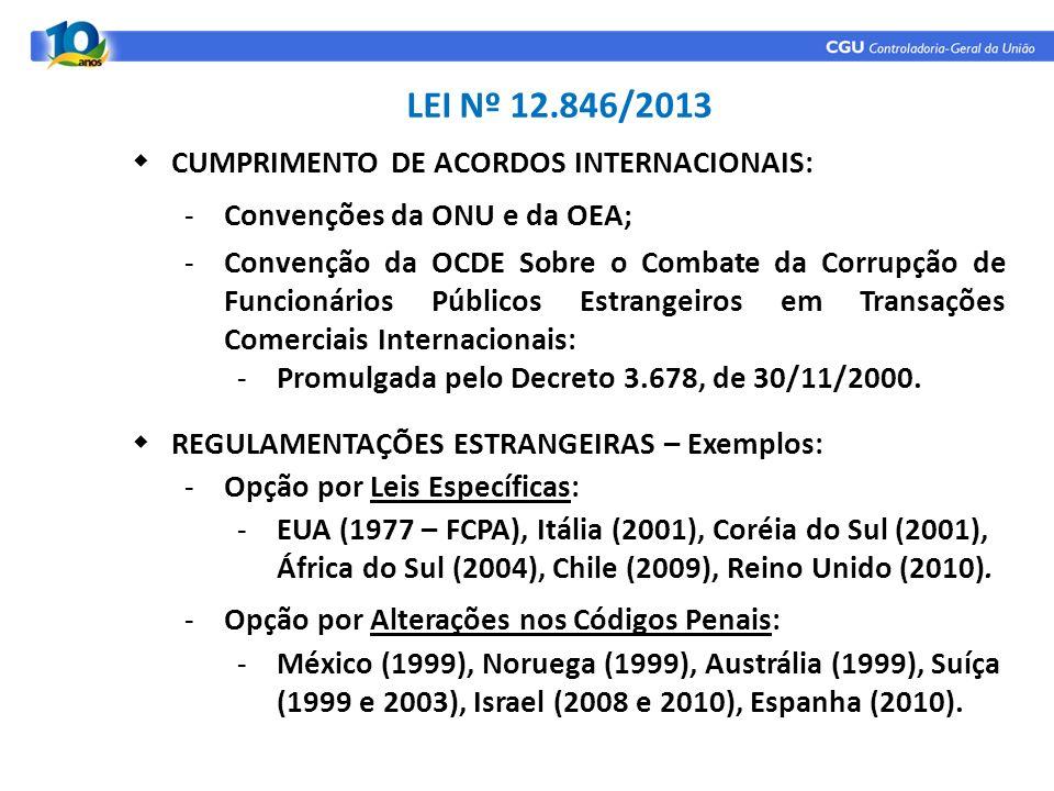 LEI Nº 12.846/2013 CUMPRIMENTO DE ACORDOS INTERNACIONAIS: