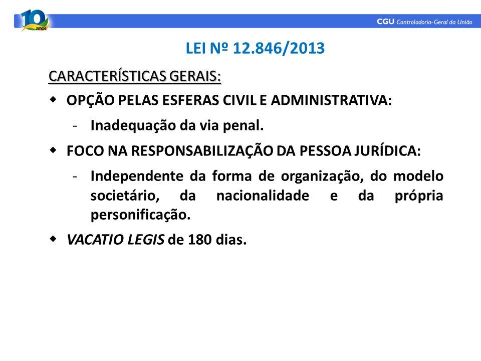 LEI Nº 12.846/2013 CARACTERÍSTICAS GERAIS: