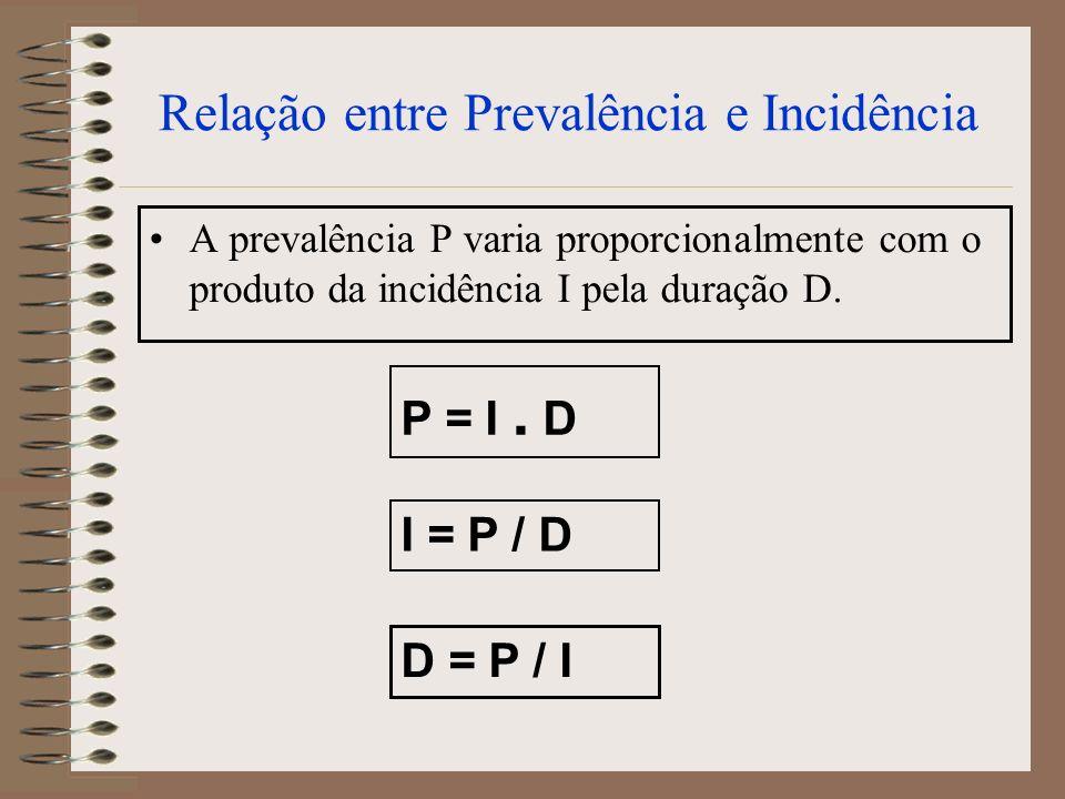 Relação entre Prevalência e Incidência