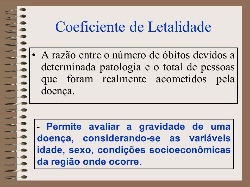 Coeficiente de Letalidade