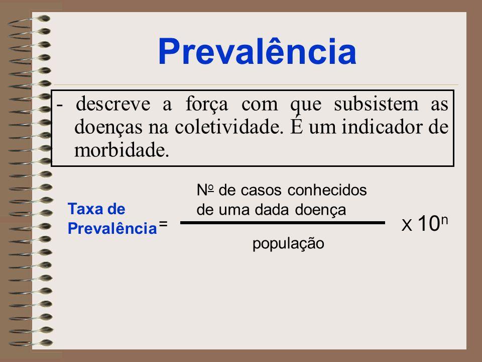 Prevalência - descreve a força com que subsistem as doenças na coletividade. É um indicador de morbidade.