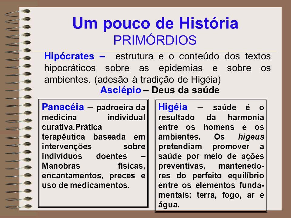 Um pouco de História PRIMÓRDIOS