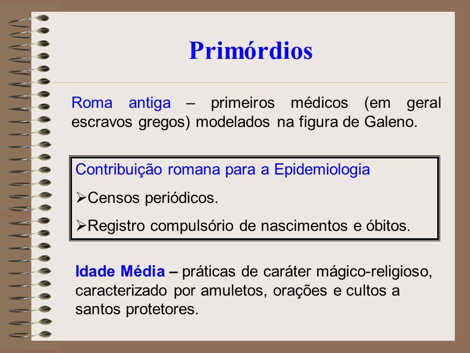 Primórdios Roma antiga – primeiros médicos (em geral escravos gregos) modelados na figura de Galeno.