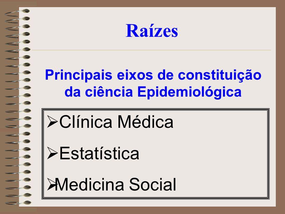 Principais eixos de constituição da ciência Epidemiológica