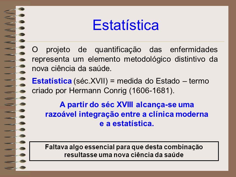 Estatística O projeto de quantificação das enfermidades representa um elemento metodológico distintivo da nova ciência da saúde.