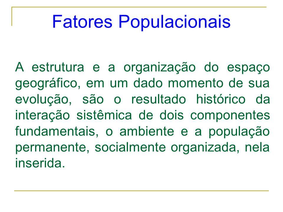 Fatores Populacionais