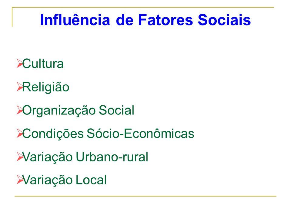 Influência de Fatores Sociais