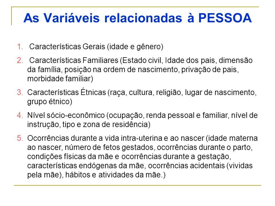 As Variáveis relacionadas à PESSOA