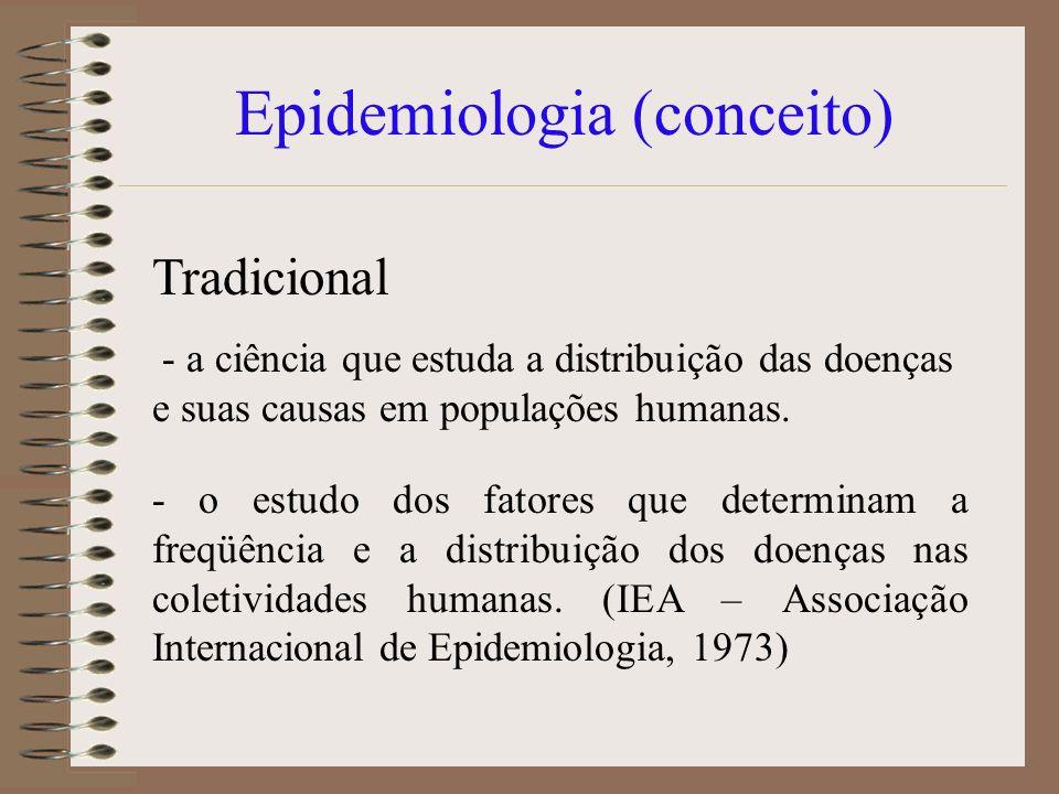 Epidemiologia (conceito)