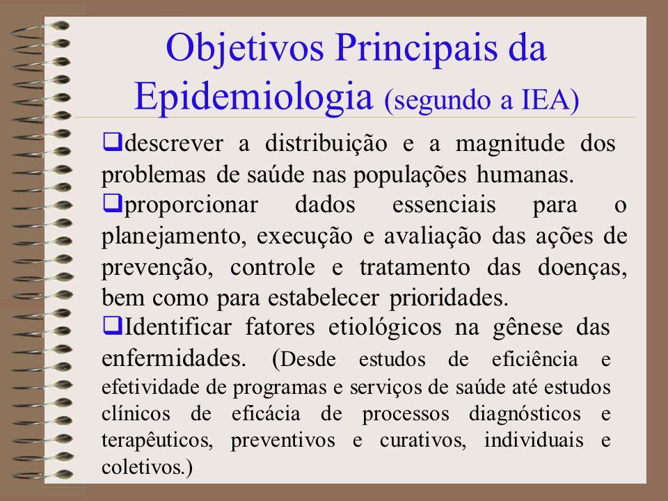 Objetivos Principais da Epidemiologia (segundo a IEA)