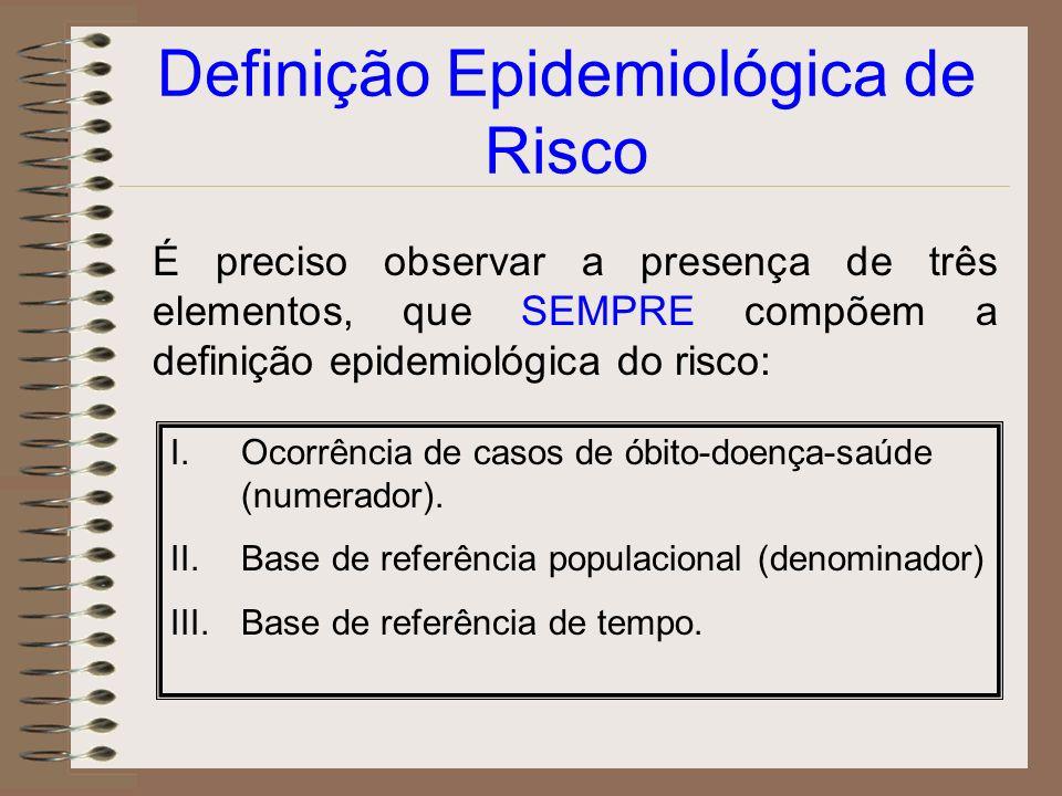 Definição Epidemiológica de Risco