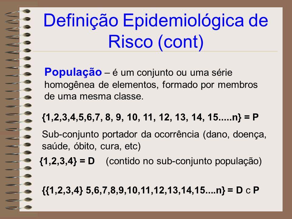 Definição Epidemiológica de Risco (cont)