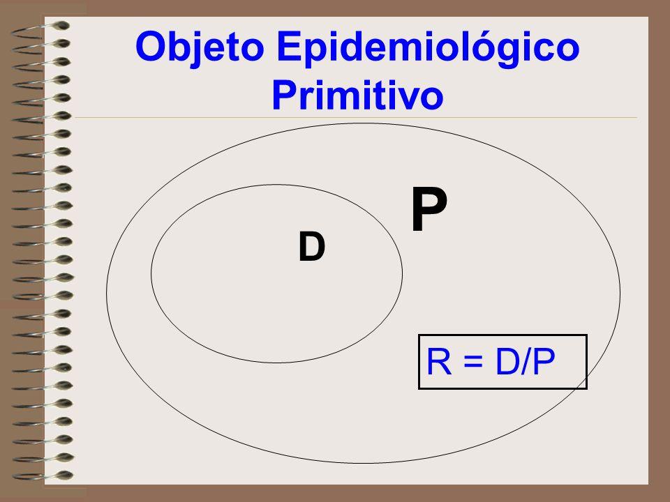 Objeto Epidemiológico Primitivo