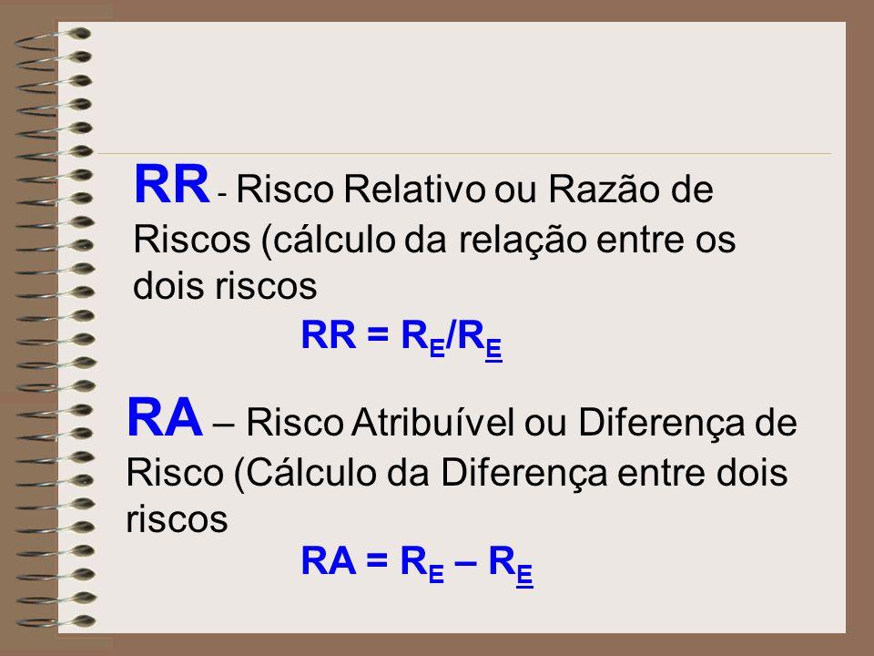 RR - Risco Relativo ou Razão de Riscos (cálculo da relação entre os dois riscos