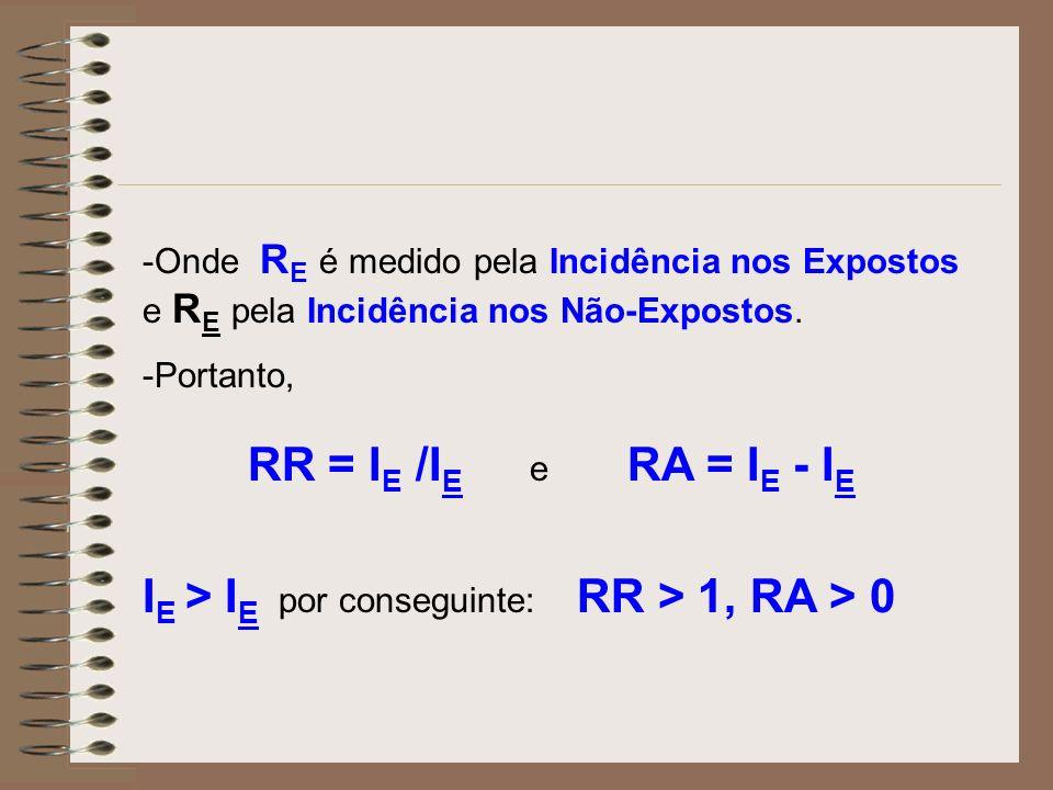 IE > IE por conseguinte: RR > 1, RA > 0