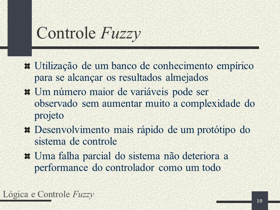 Controle Fuzzy Utilização de um banco de conhecimento empírico para se alcançar os resultados almejados.