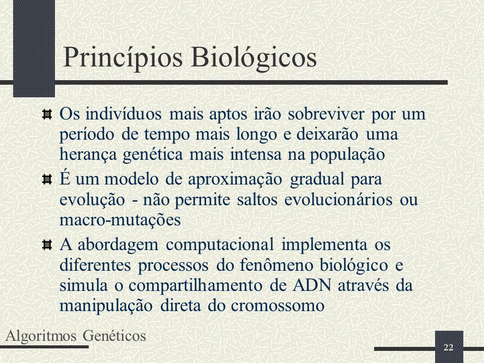 Princípios Biológicos