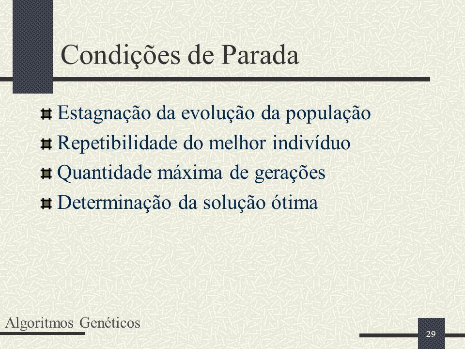 Condições de Parada Estagnação da evolução da população