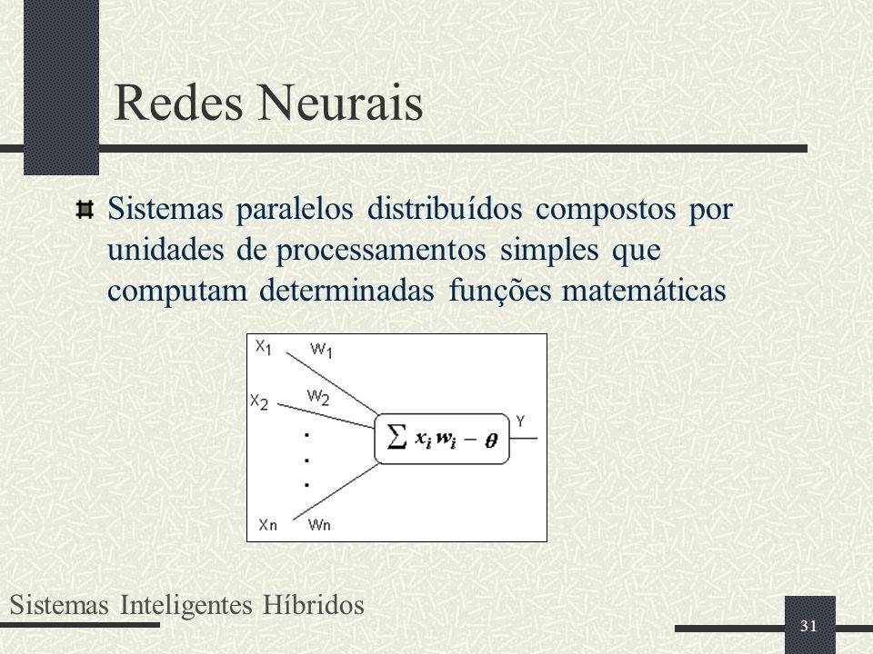 Redes Neurais Sistemas paralelos distribuídos compostos por unidades de processamentos simples que computam determinadas funções matemáticas.