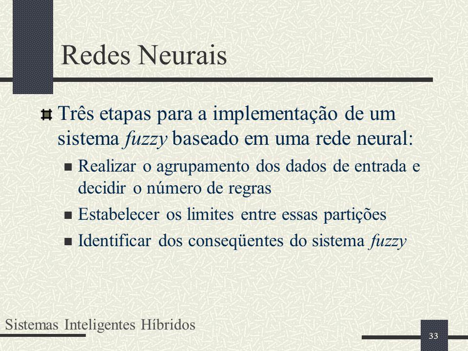 Redes Neurais Três etapas para a implementação de um sistema fuzzy baseado em uma rede neural: