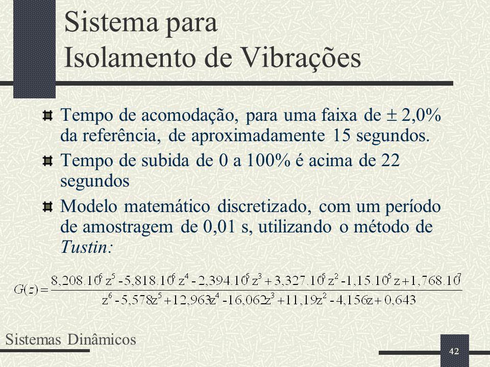 Sistema para Isolamento de Vibrações
