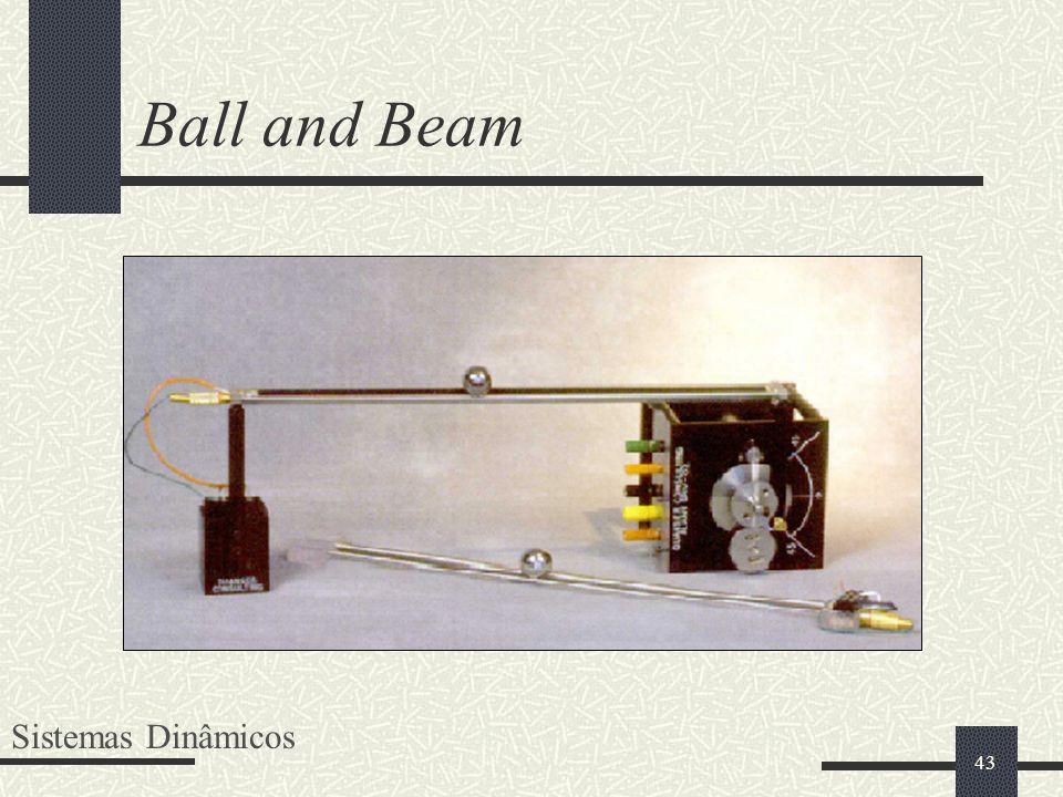 Ball and Beam Sistemas Dinâmicos