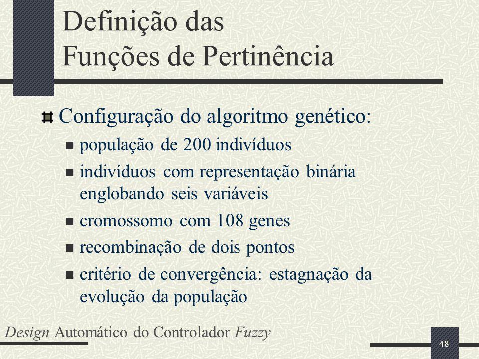 Definição das Funções de Pertinência