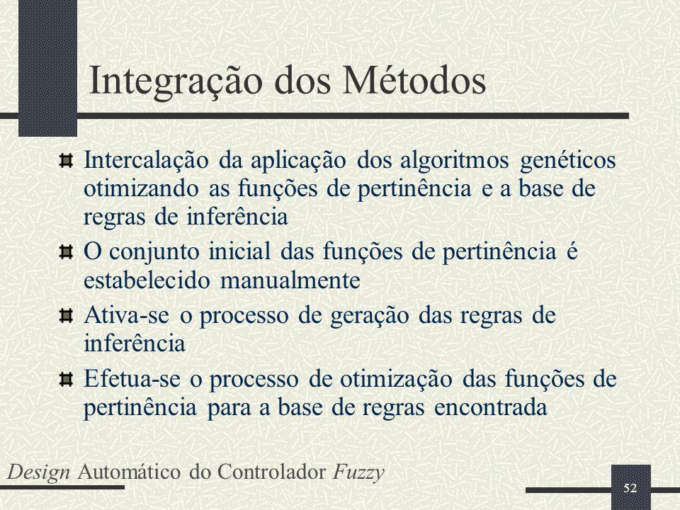 Integração dos Métodos