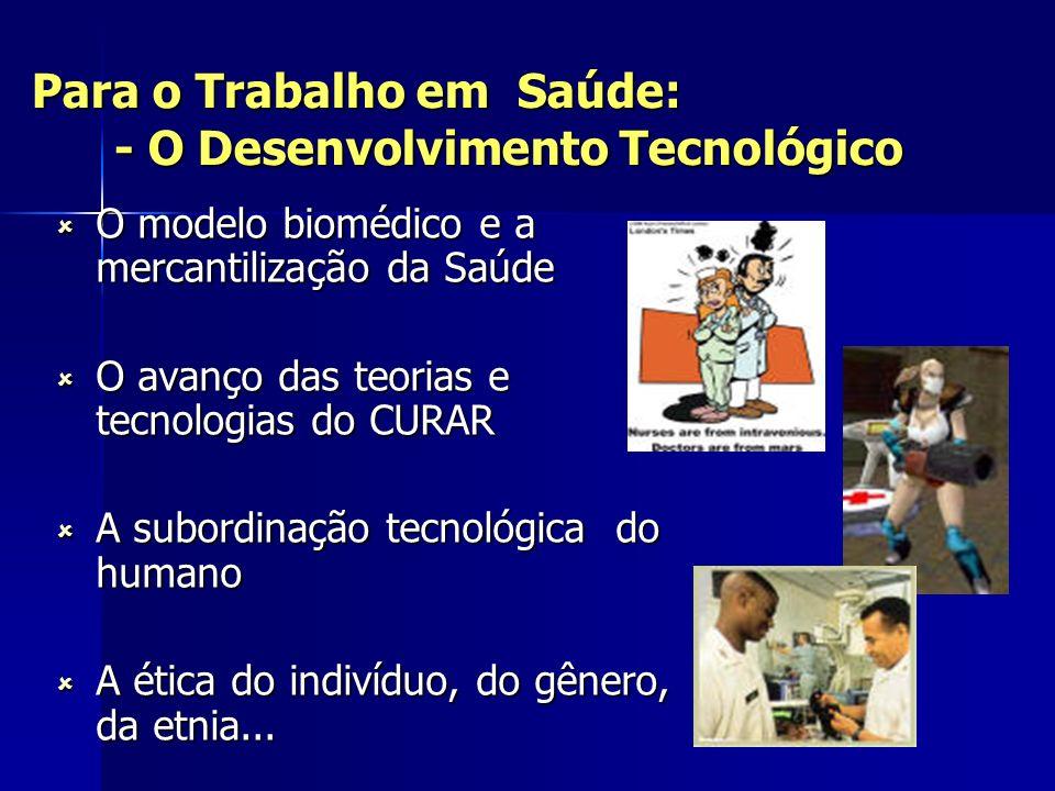 Para o Trabalho em Saúde: - O Desenvolvimento Tecnológico
