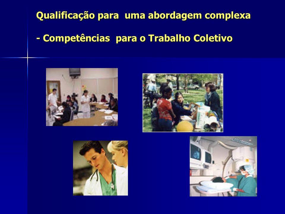 Qualificação para uma abordagem complexa - Competências para o Trabalho Coletivo