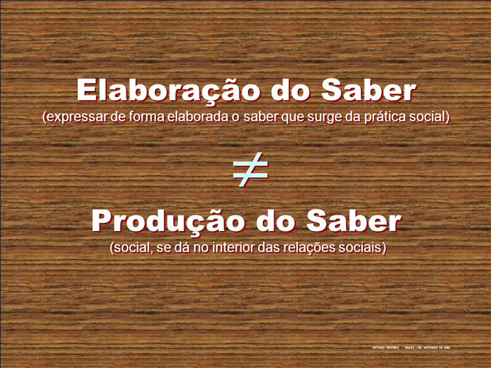 Elaboração do Saber (expressar de forma elaborada o saber que surge da prática social)  Produção do Saber (social, se dá no interior das relações sociais)