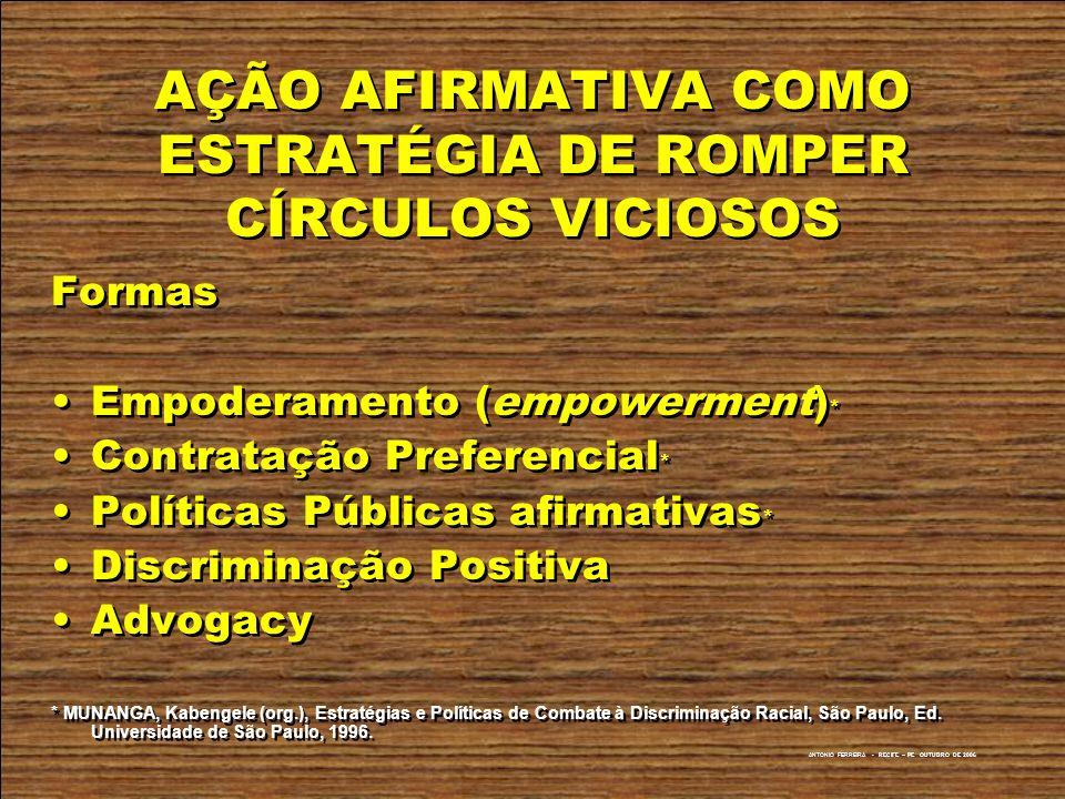 AÇÃO AFIRMATIVA COMO ESTRATÉGIA DE ROMPER CÍRCULOS VICIOSOS