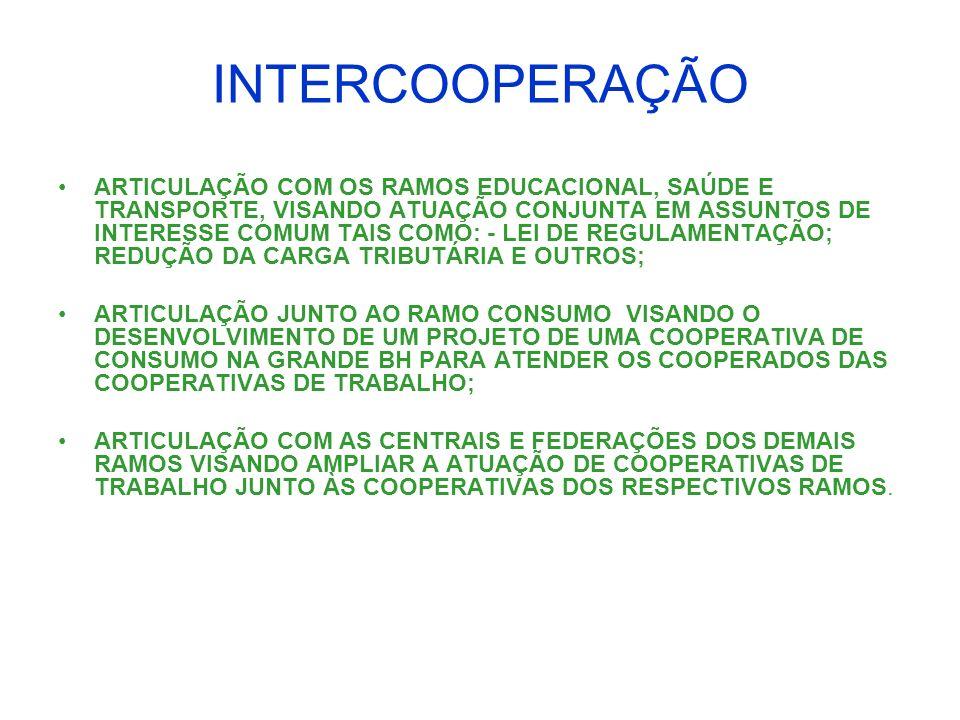 INTERCOOPERAÇÃO