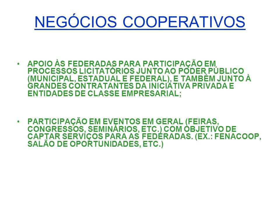 NEGÓCIOS COOPERATIVOS