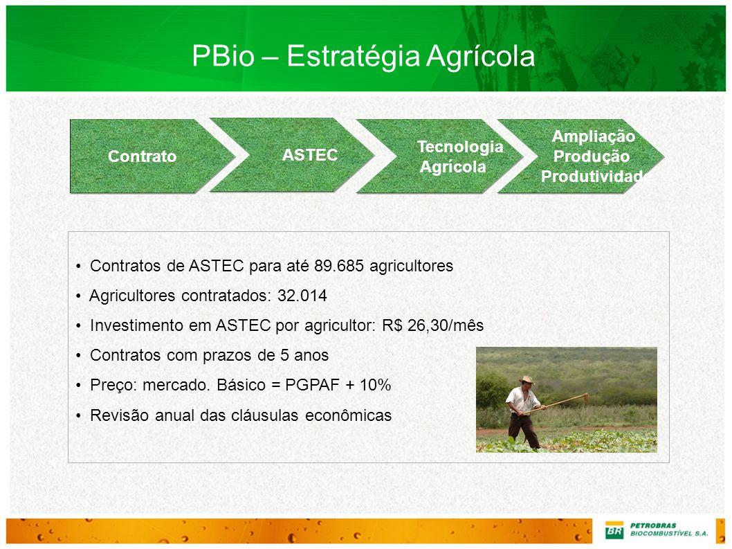 PBio – Estratégia Agrícola