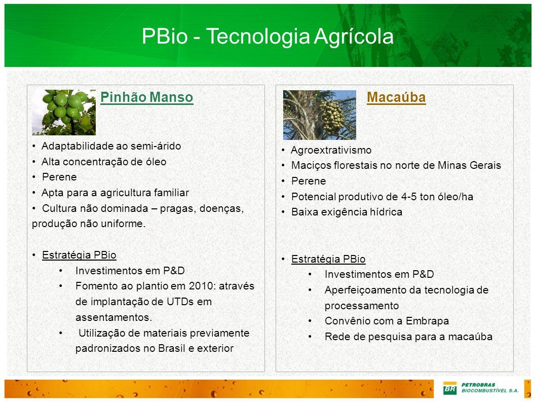 PBio - Tecnologia Agrícola