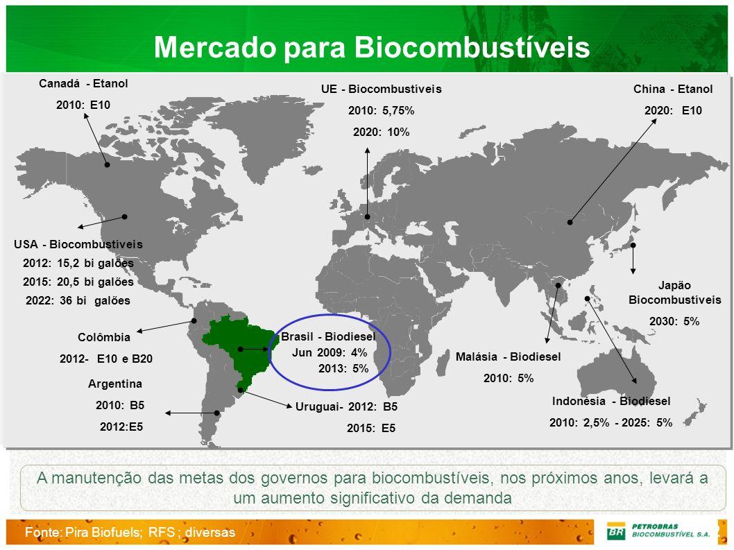 Mercado para Biocombustíveis Japão Biocombustíveis