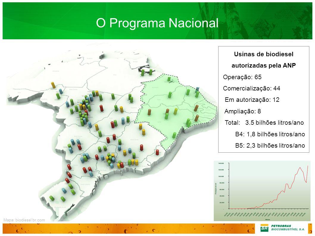 Usinas de biodiesel autorizadas pela ANP