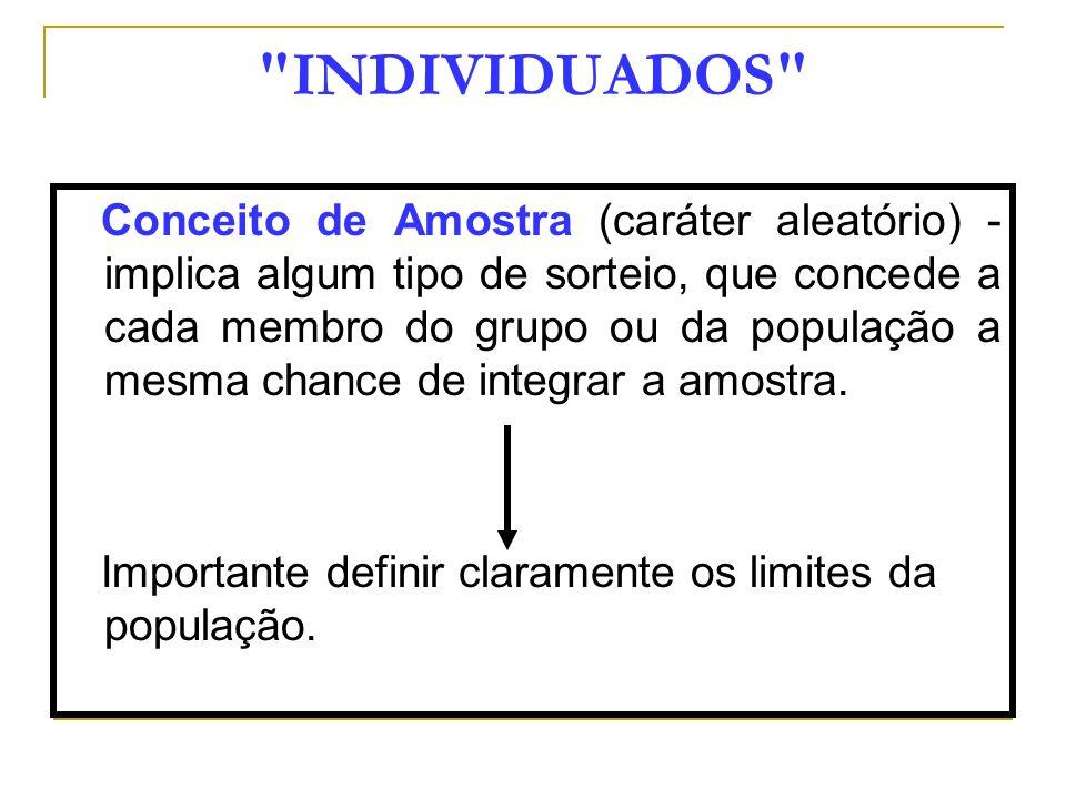 INDIVIDUADOS