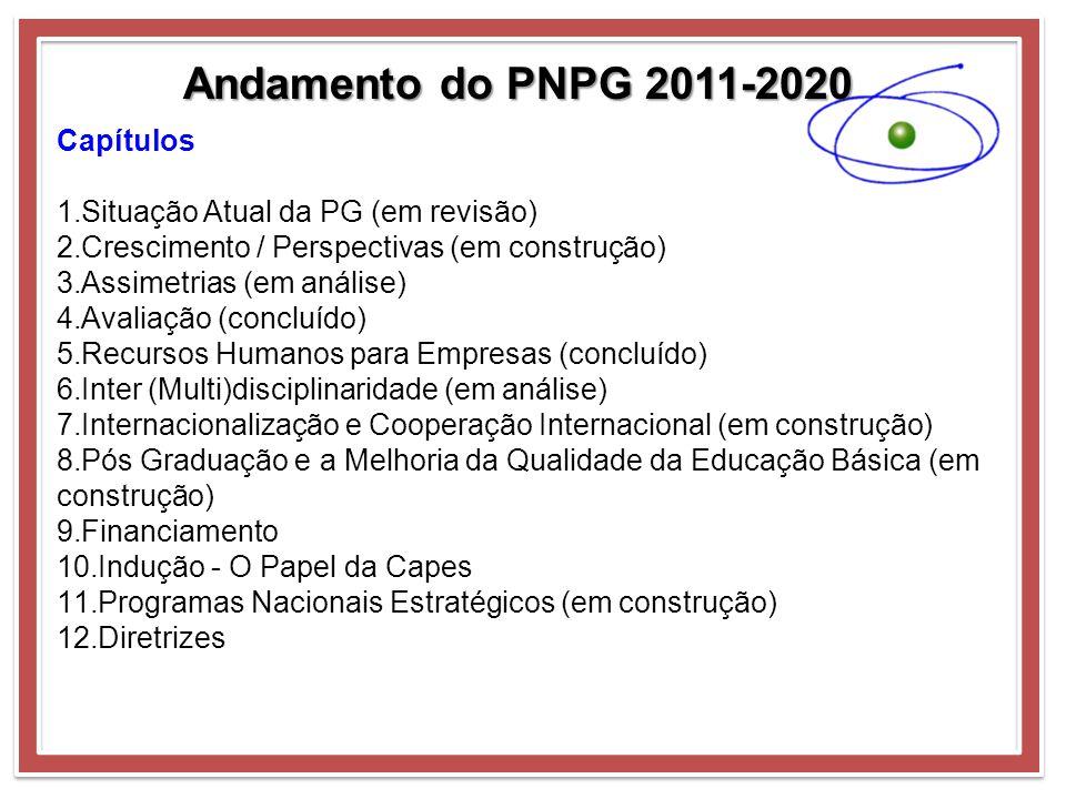 Andamento do PNPG 2011-2020 Capítulos