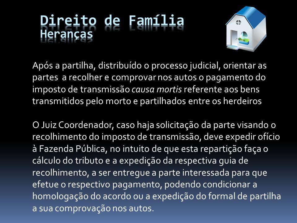 Direito de Família Heranças