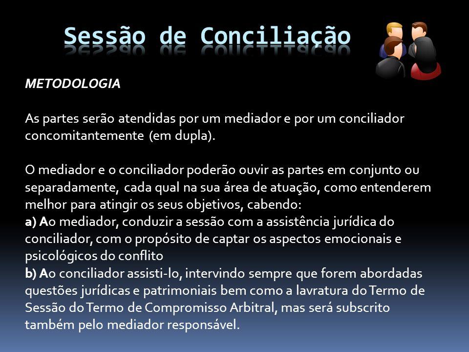 Sessão de Conciliação METODOLOGIA