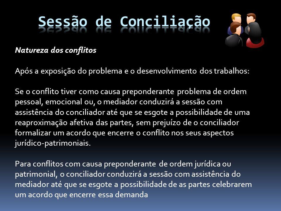 Sessão de Conciliação Natureza dos conflitos