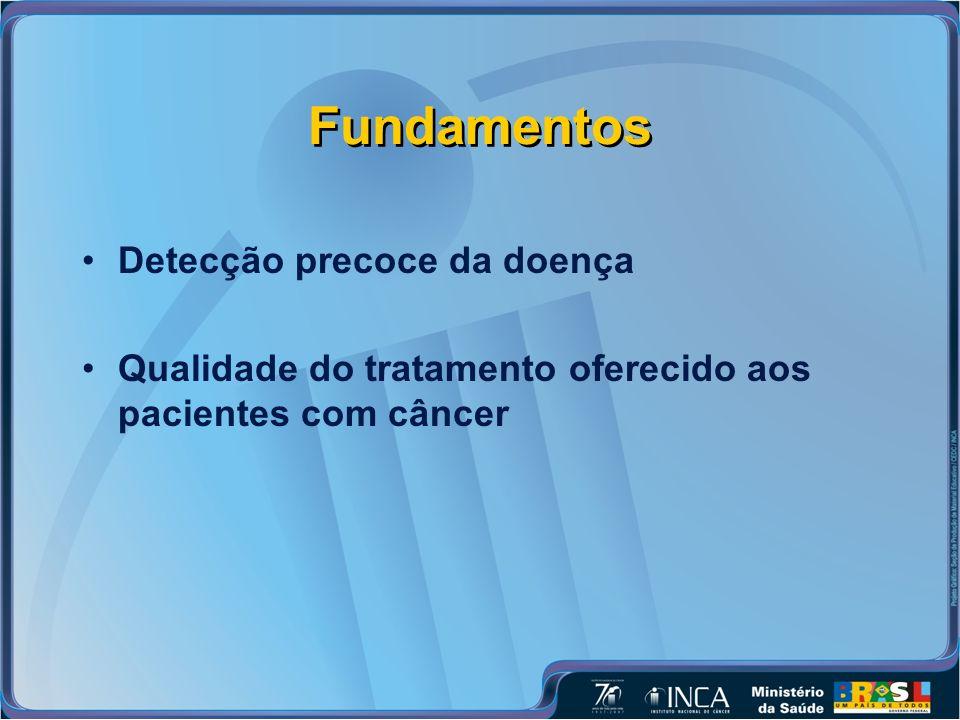 Fundamentos Detecção precoce da doença