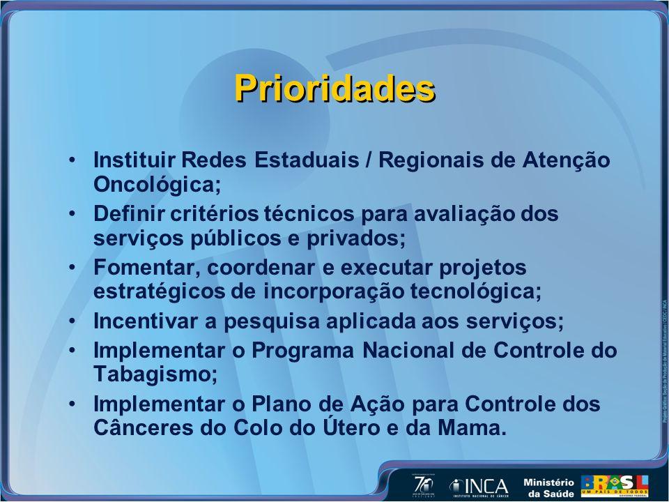 Prioridades Instituir Redes Estaduais / Regionais de Atenção Oncológica; Definir critérios técnicos para avaliação dos serviços públicos e privados;