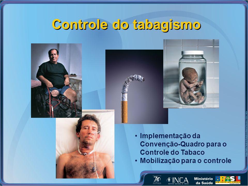 Controle do tabagismo Implementação da Convenção-Quadro para o Controle do Tabaco.